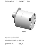 thumbnail of Service Instruction Series 2 Gear Pumps