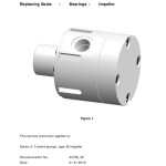 thumbnail of Service Instruction Series 2 Turbine Pumps type 53 impeller